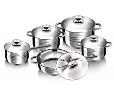 Blaumann Batería de cocina Jumbo 10 piezas BL-1637