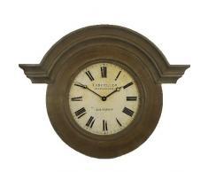 - Reloj de pared