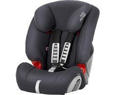 Britax Römer Silla de coche 9 meses - 12 años, 9 - 36 kg, EVOLVA 1-2-3 Grupo 1/2/3, Storm Grey