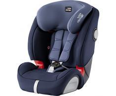 Britax Römer Silla de coche 15 meses a 12 años | 9 - 36 kg | EVOLVA 1-2-3 SL SICT | Isofix Grupo 1-2-3 | Moonlight Blue