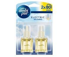 Ambi Pur Aire Fresco Recambio de Ambientador Eléctrico - 21.5 ml