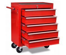 vidaXL Carrito de herramientas rojo de 5 cajones