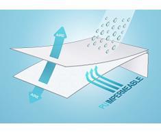 Pikolin Home - Funda de colchón antichinches, impermeable y transpirable, 135x190/200cm-Cama 135 (Todas las medidas)