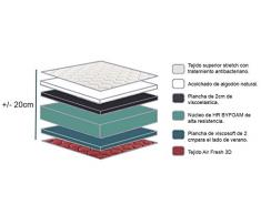 HOGAR24 Cama Nido con Patas + 2 Colchones Viscoelásticos Reversible Memory Fresh 3D + 2 Almohadas de Fibra, 90x190 cm