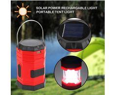 BW Solar Camping Linterna LED Zoom portátil Iluminación LED tienda Camping al gancho de pesca deportiva luz ---Rojo