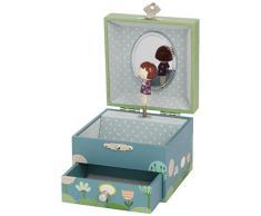 Trousselier S20608 - Caja de música para bebé