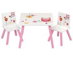 Mesa y silla infantil comprar online tus mesas y sillas - Sillas y mesas infantiles ...