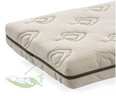 Ecus Kids, El colchón de minicuna Organic, es el colchón minicuna elaborado con materiales orgánicos que potencian sus efectos relajantes - 75x52x8