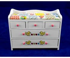 Miniaturas para Casa de Muñecas - Muebles - Cambiador de bebés - Guardería ABC - 10791