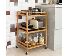 Carrito de cocina compra barato carritos de cocina - Carrito auxiliar bano ...