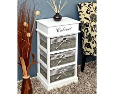 Mueble auxiliar de ba o compra barato muebles auxiliares - Amazon muebles de bano ...