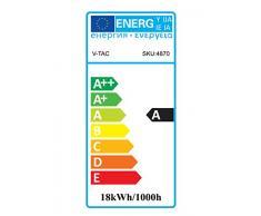 V-TAC 4870 iluminación de techo White - Lámpara (White, Bedroom,Living room,Office, Plaza, Empotrada, Aluminio, IP20)