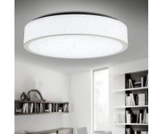 Lámpara de techo lámpara de pared LED Style Home 4 colores caliente fría neutral-blanco y noche módulo X288-33W blanco diámetro 500 mm a partir 25,02,15