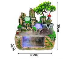 ZZKJXHJ Cascada Fuente de Escritorio/Decoración de Agua de rocalla/Fuente Interior Decoración de Acuario/Bonsai Resina Artesanía/Accesorios para el hogar