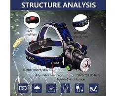 Aukelly USB Linternas Frontales LED Recargable Alta Potencia Linterna Frontal,Lámpara de Cabeza 3 Modos,Linterna Frontale Recargable USB,1000 Lumen Linterna Frontal para Camping,con 18650 Baterías
