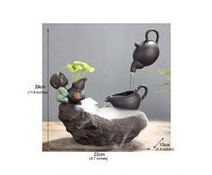 Fuentes de Interior Fuente Buda Cubierta Zen Fuente de Agua de Mesa con atomizador de cerámica Fuente Decorativa Creativa de la decoración del hogar Regalo Fuente de Agua de Interior (Color : B)