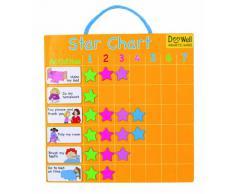 Doowell Activity Charts T-2338 - Pizarra magnética de tareas y recompensas [Texto en inglés]