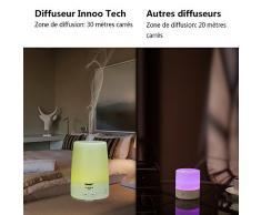 Innoo Tech 300ml Humidificador Ultasónico Aromaterapia Difusor Aceites Esenciales Difusor de Aroma Ambientador Hogar en Invierno Luz LED con 7 Colores Elegibles Vapor Frío Humedecer y Purificar el Aire en Casa.