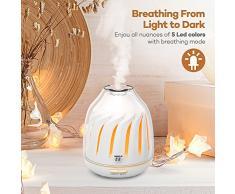Humidificador Aromaterapia 100ml TaoTronics Difusor Aroma de Aceites escenciales (Ultrasónico, 7 colores de luz, Ambientador de Vapor Frío, Diseño moderno, luz nocturna)