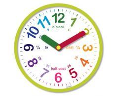 Reloj de pared con las horas en inglés