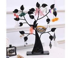 TOPBATHY - Soporte para Joyas con Forma de árbol de Hierro, Soporte para Anillos, Pendientes y Collar
