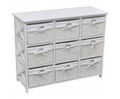 vidaXL armario de almacenamiento blanco Akron