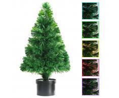 vidaXL Árbol de Navidad artificial fibra óptica 64 cm verde