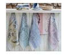 Lasa - Home Paño de cocina rizo 50x50 cm - Paño de cocina 100% algodón 440 gr.- SMOOTH Lasa Home (SMOOTH rizo)